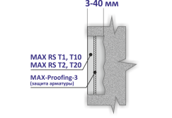 Ремонт вертикальных, наклонных и потолочных поверхностей бетона без опалубки – безусадочные быстротвердеющие сухие бетонные смеси тиксотропного типа